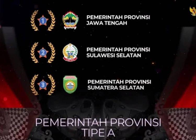 Tiga pemerintah provinsi yang masuk kategori tipe A Manajemen Kepegawaian Terbaik, peraih BKN Award 2021. (fornews.co/ist)